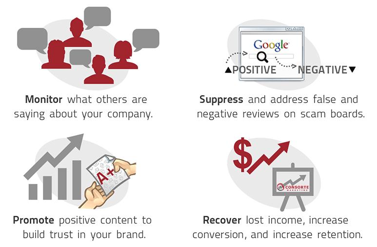 Remove negative link